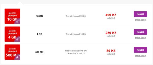 Vodafone Turbo Internet RED tarify