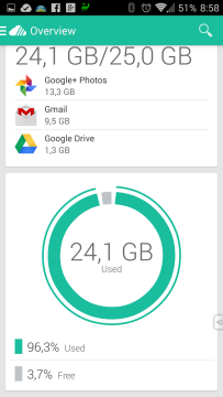 Přehled využití úložiště Disku Google