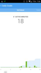 Aktivní minuty včera