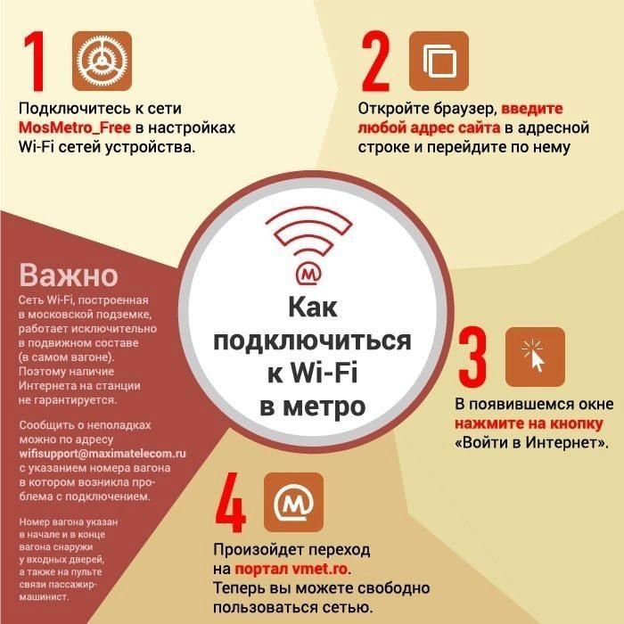 Jak se připojit k Wi-Fi v moskevském metru?