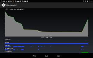 Nvidia Shield Tablet recenze - nabíjení