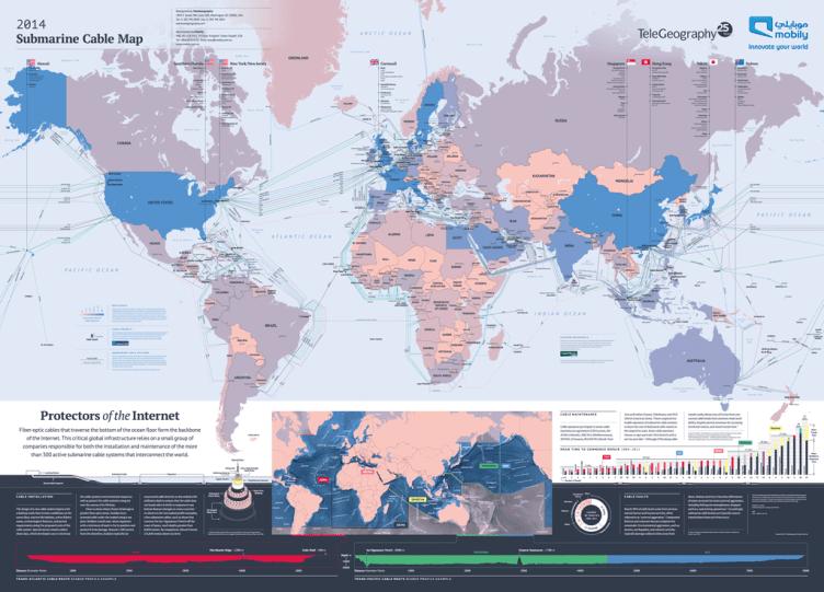 podmořské kabely mapa