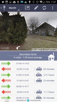 Informace o místu - náhled, příjezdy a odjezdy