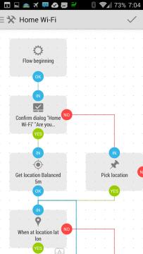 Vývojový diagram skriptu Home Wi-Fi