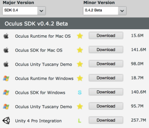 Oculus Rift Development Kit 2 stáhnutí SDK