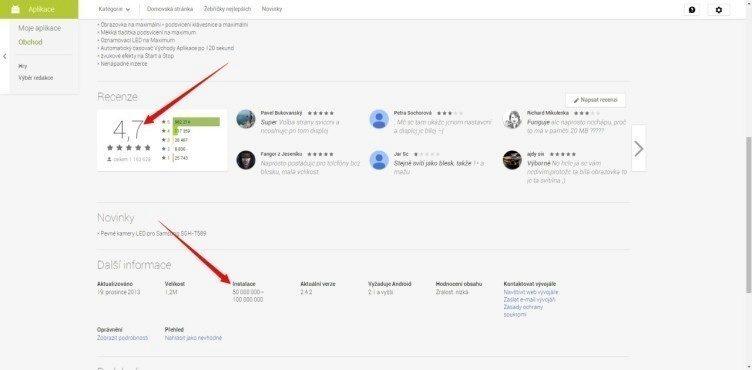 Uživatelé zjevně hodnotí pouze funkcionalitu, ale nedívají se, k čemu dali autorům souhlas.