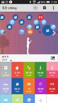 Sony SmartBand recenze - Lifelog1