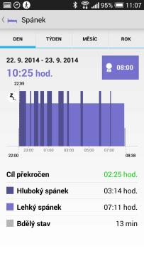 Sony SmartBand recenze - spánek