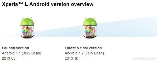 sony xperia android 2
