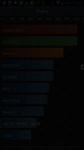 Výsledek s maximální mřížkou: 3638 bodů