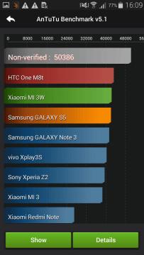 Samsung Galaxy Alpha AnTuTu benchmark 1
