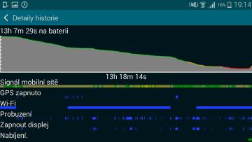 Samsung Galaxy Alpha baterie nízká zátěž 1