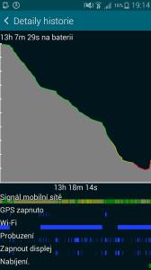 Samsung Galaxy Alpha baterie nízká zátěž 2