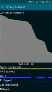 Samsung Galaxy Alpha baterie nízká zátěž 4
