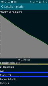 Samsung Galaxy Alpha baterie vysoká zátěž 2