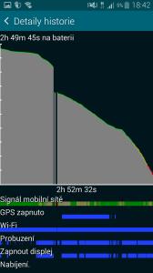 Samsung Galaxy Alpha baterie vysoká zátěž 4