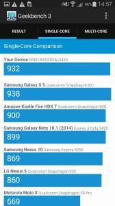 Samsung Galaxy Alpha Geekbench 3 - 2