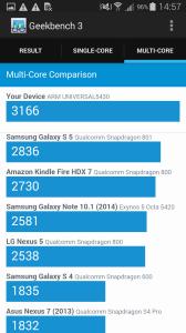 Samsung Galaxy Alpha Geekbench 3 - 3