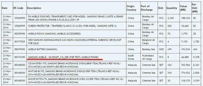 V databázi Zauba se objevil model Samsung SM-E500F