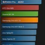AnTuTu MX4 Pro