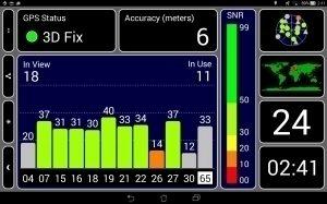 Asus Transformer Pad - GPS