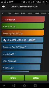 Huawei Ascend Mate 7 AnTuTu Benchmark 1