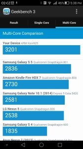 Huawei Ascend Mate 7 Geekbench 3 - 3