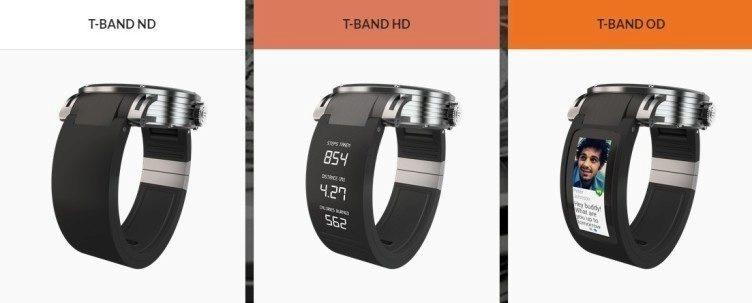 kairos t-band-modely