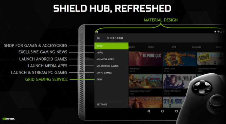 Shield Hub Material
