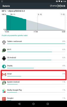 Informace o spotřebě aplikace