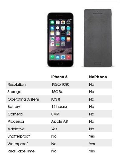 nophone_2
