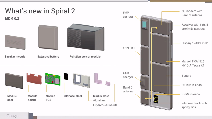 Project Ara Spiral 2 moduly