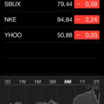 iPhone 6 prostředí iOS 8