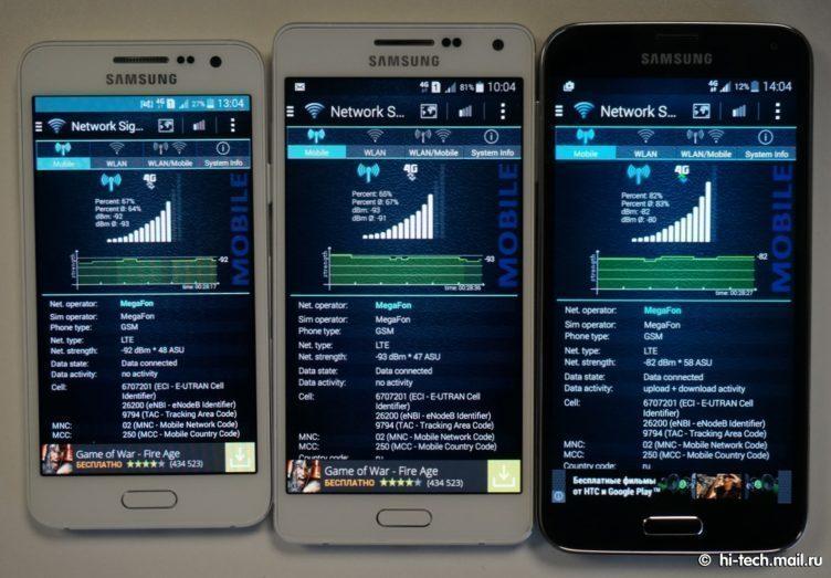 Kovové smartphony Samsung vykazují výrazně horší příjem signálu