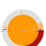 Disk Usage & Storage Analyzer (7)