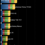 iNew v3 Plus – benchmark quadrant