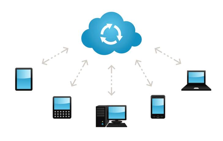Synchronizace s využitím cloudových služeb