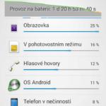 Sony Xperia E4g – výdrž baterie