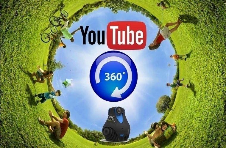 youtube 360 hlavni