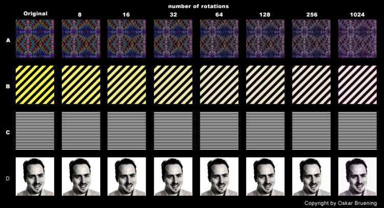 Vliv opakovaného ukládání na obrázek ve formátu JPEG