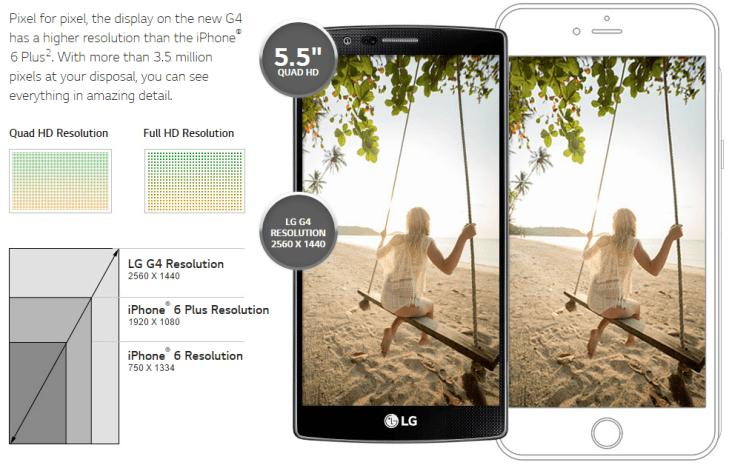 lg g4 iphone 6