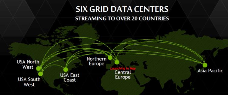 nvidia grid nový server