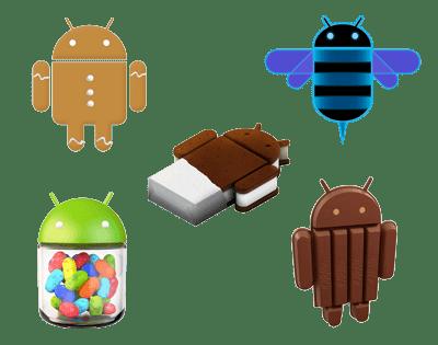 Spolupráce se systémem Android