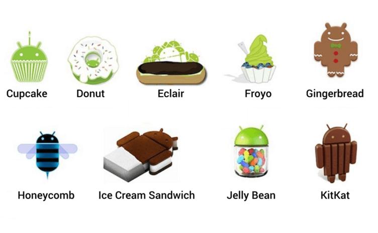 Historie označení jednotlivých verzí OS Android