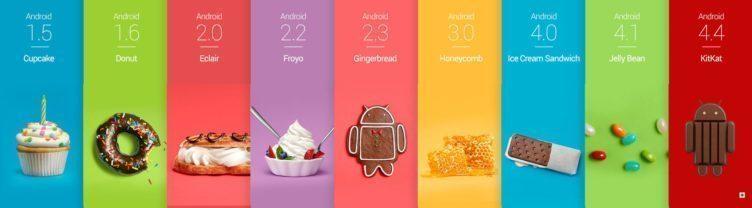 Historie verzí operačního systému Android
