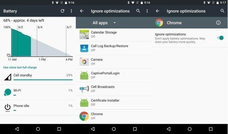 Řízení spotřeby v systému Android M