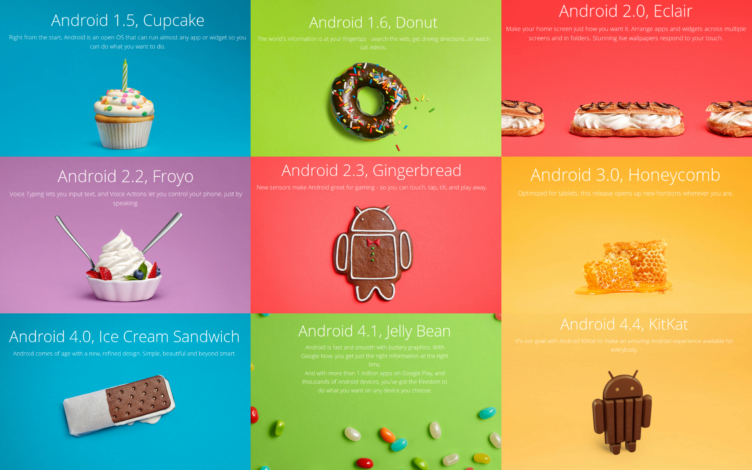 Jako dobře je vám známa historie operačního systému Android?