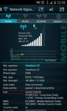Informace o LTE
