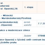 Informace o uzavírce ulice Maránskohorská