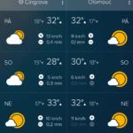 Porovnání předpovědi počasí na dvou místech